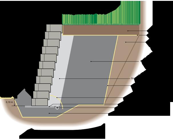 Jordfuktig betong støttemur